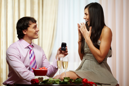 Tips on Keeping Your Proposal a Secret